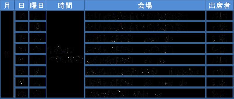 Gikaihoukoku